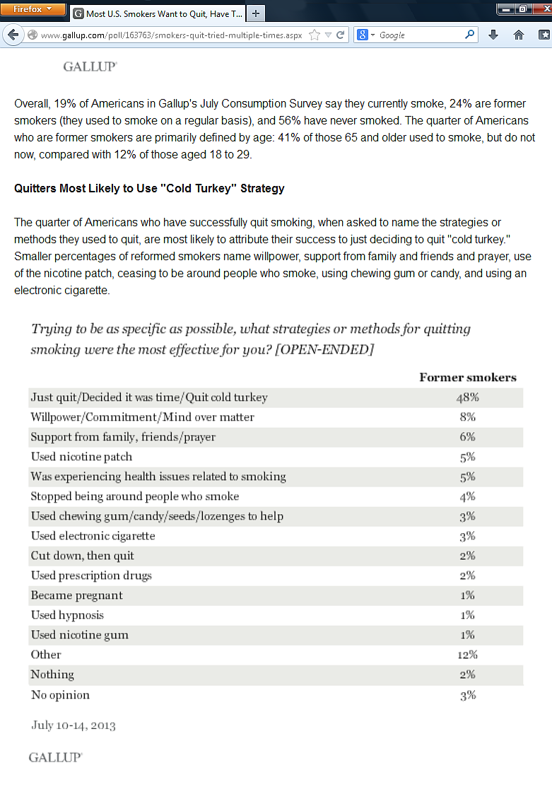 Gallup Poll July 2013 - Quitters most likely to use cold turkey strategy